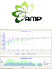 AMP, Ant-based Multi-Agent Project-Scheduling